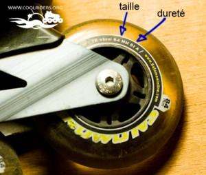 Indications de taille et dureté des roues de roller.