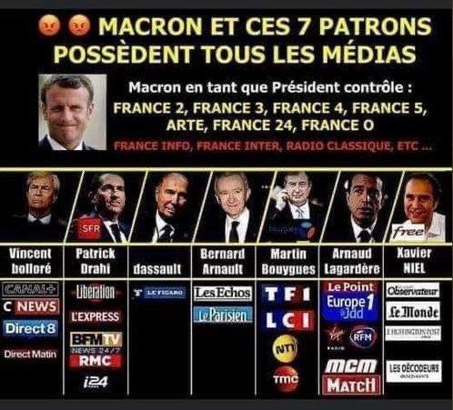 Macron et ces 7 patrons contrôlent tous les médias